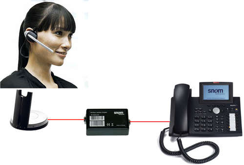 Snom Wireless Headset Adaptor